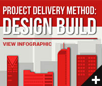 design-build-infographic-thumb